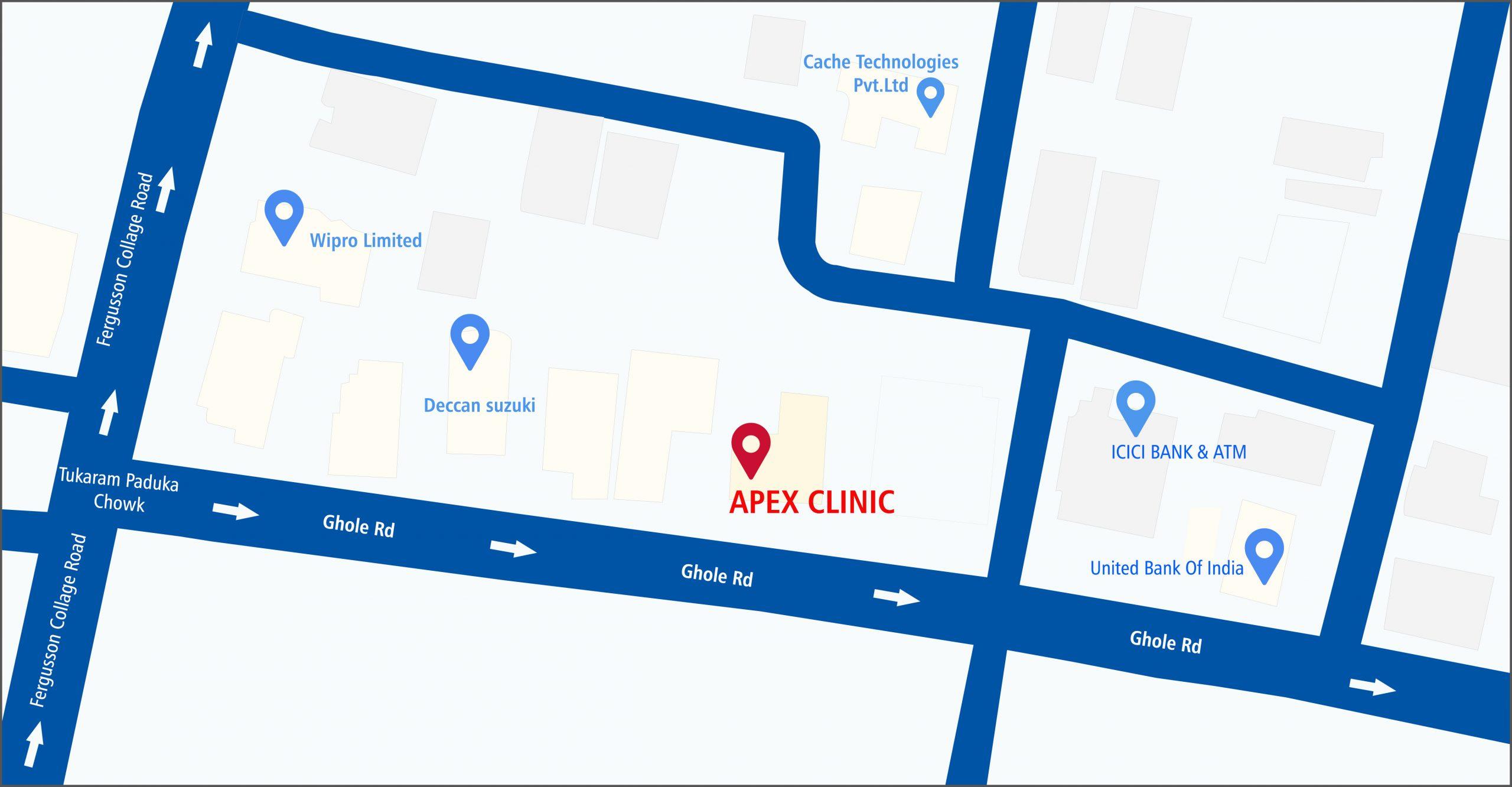 Apex Clinic